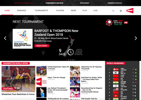 マレーシアインターナショナルチャレンジ、日本勢は準々決勝敗退