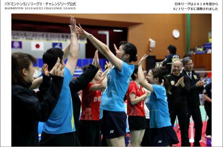 「チャレンジリーグ2019」男子1部順位決定戦結果