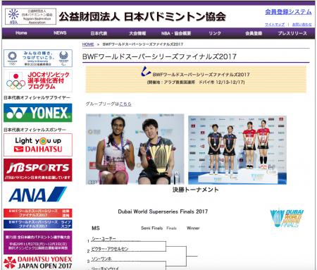 ワールドスーパーシリーズファイナルズ、山口茜と米元/田中ペアが優勝!