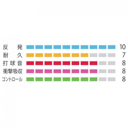 ナノジー98 NANOGY 98
